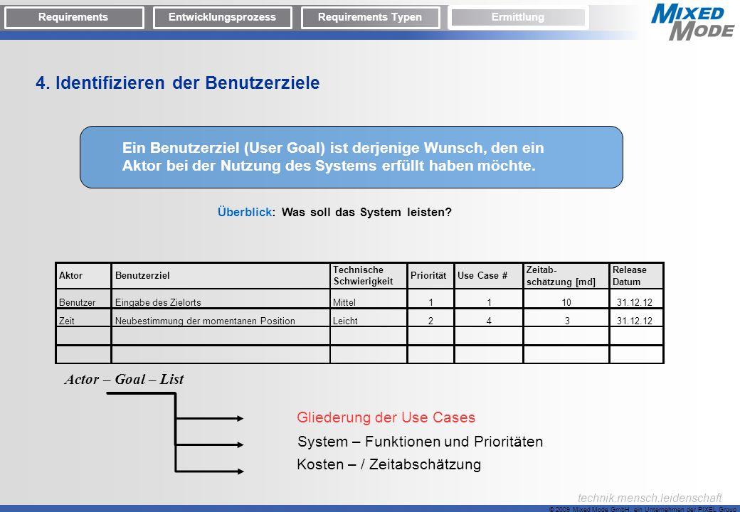 © 2009 Mixed Mode GmbH, ein Unternehmen der PIXEL Group technik.mensch.leidenschaft Überblick: Was soll das System leisten? Gliederung der Use Cases K