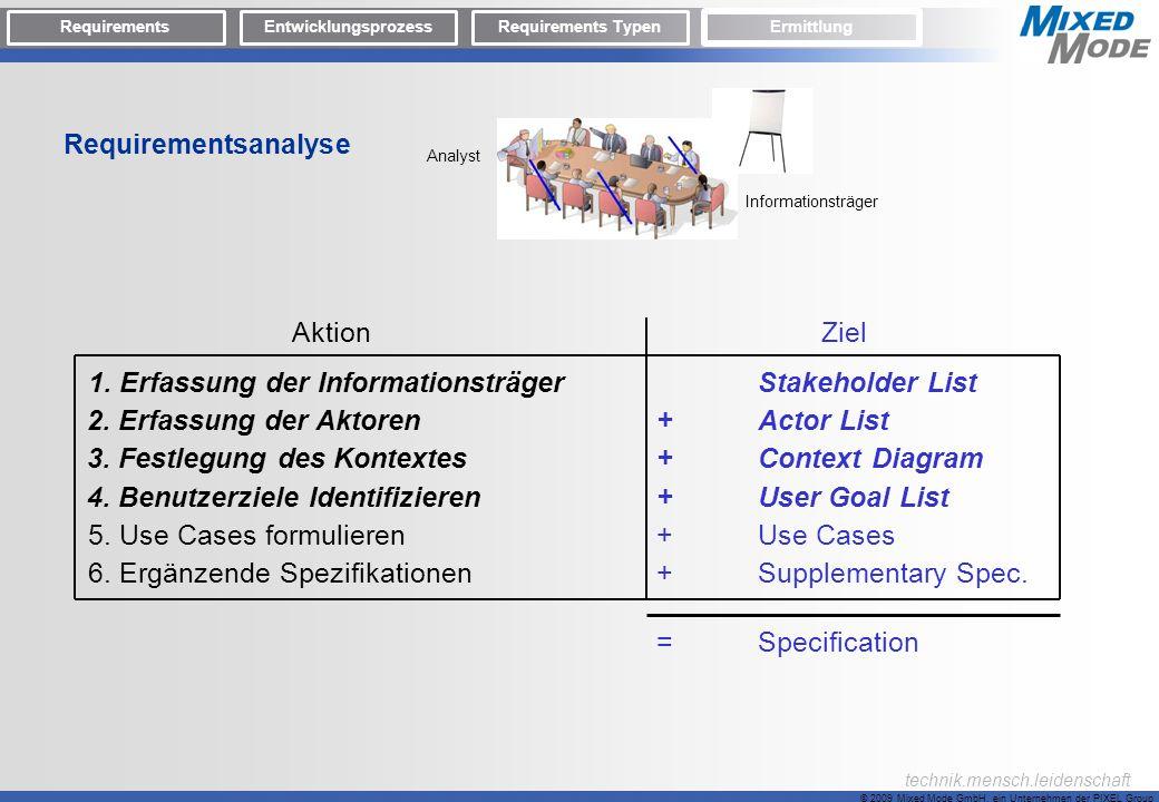 © 2009 Mixed Mode GmbH, ein Unternehmen der PIXEL Group technik.mensch.leidenschaft Requirementsanalyse Analyst Informationsträger 1. Erfassung der In