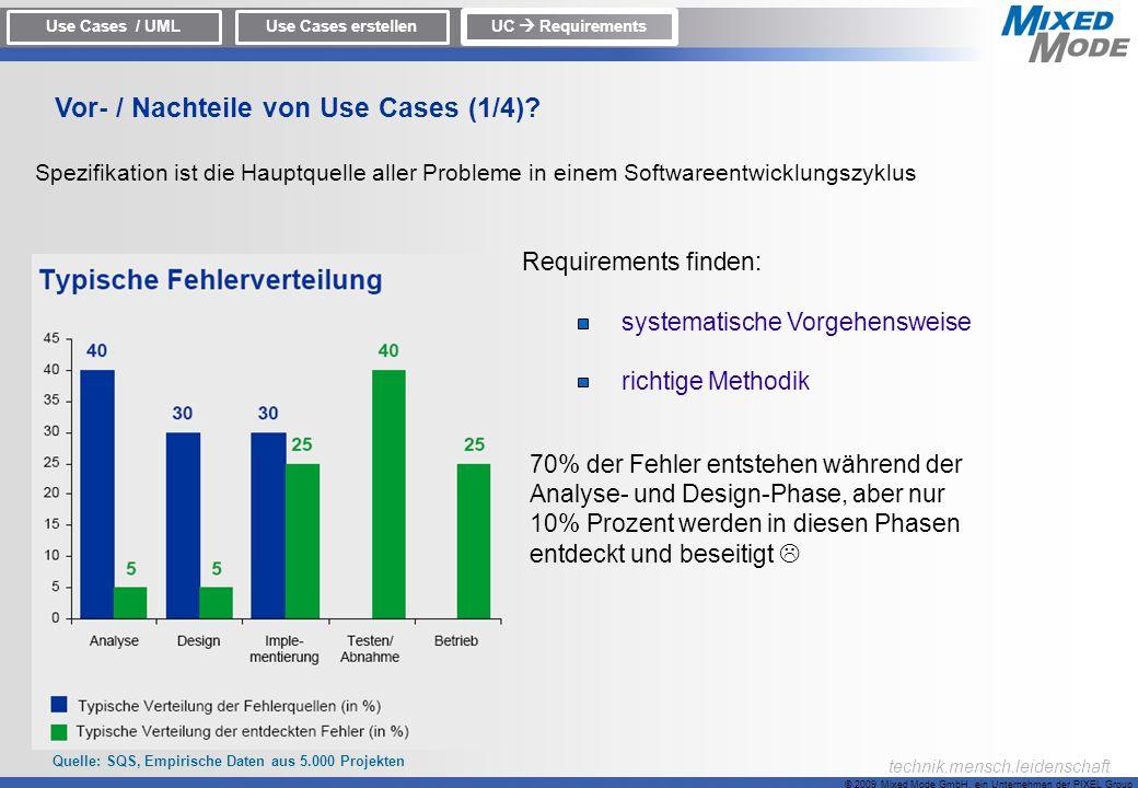© 2009 Mixed Mode GmbH, ein Unternehmen der PIXEL Group technik.mensch.leidenschaft Requirements finden: systematische Vorgehensweise richtige Methodi