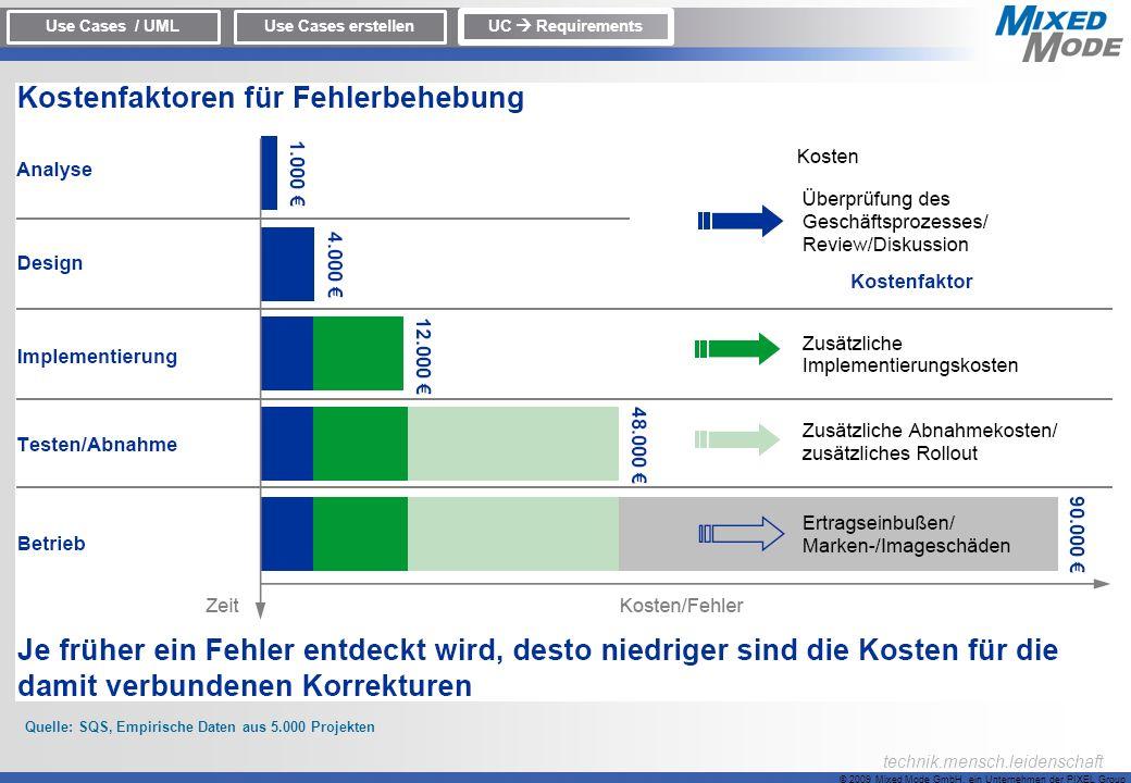 © 2009 Mixed Mode GmbH, ein Unternehmen der PIXEL Group technik.mensch.leidenschaft Vor- / Nachteile von Use Cases (1/4)? Use Cases / UMLUse Cases ers