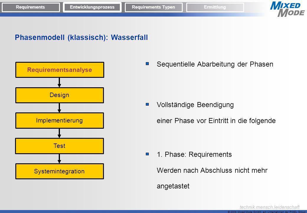 © 2009 Mixed Mode GmbH, ein Unternehmen der PIXEL Group technik.mensch.leidenschaft Requirementsanalyse Test Design Implementierung Systemintegration