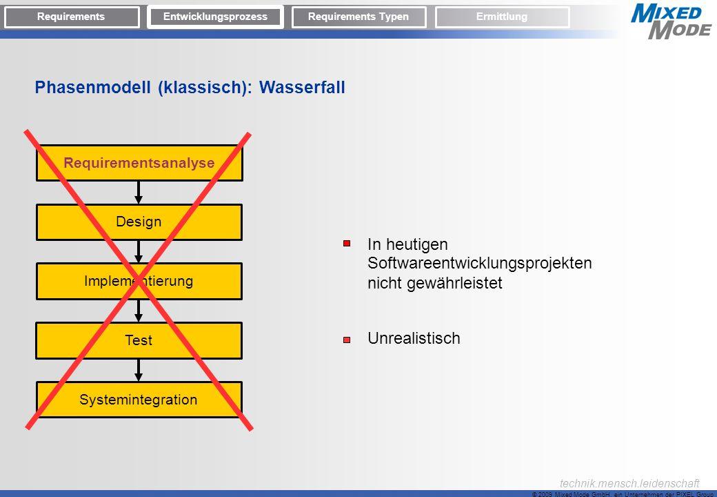 © 2009 Mixed Mode GmbH, ein Unternehmen der PIXEL Group technik.mensch.leidenschaft In heutigen Softwareentwicklungsprojekten nicht gewährleistet Unre