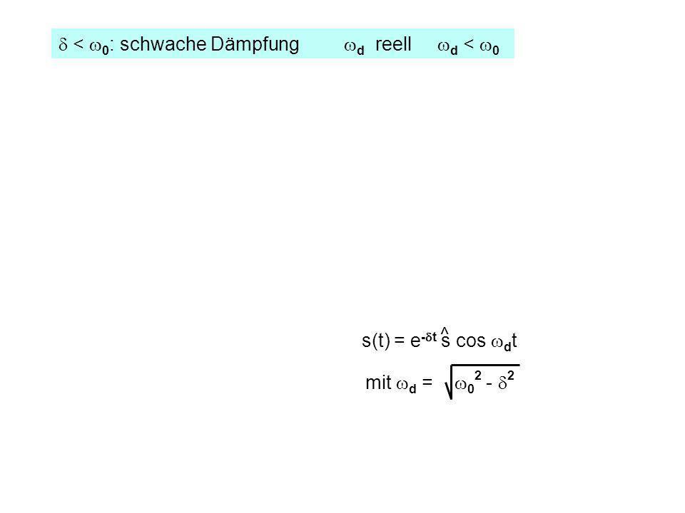 < 0 : schwache Dämpfung d reell d < 0 s(t) = e - t s cos d t ^ mit d = 0 2 - 2