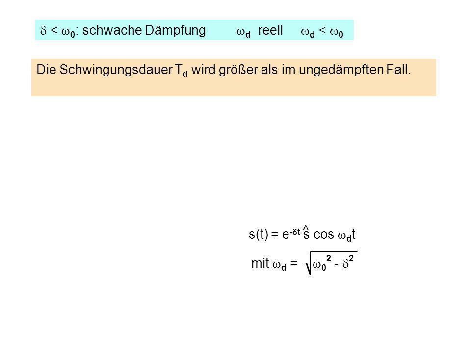 < 0 : schwache Dämpfung d reell d < 0 s(t) = e - t s cos d t ^ mit d = 0 2 - 2 Die Schwingungsdauer T d wird größer als im ungedämpften Fall.