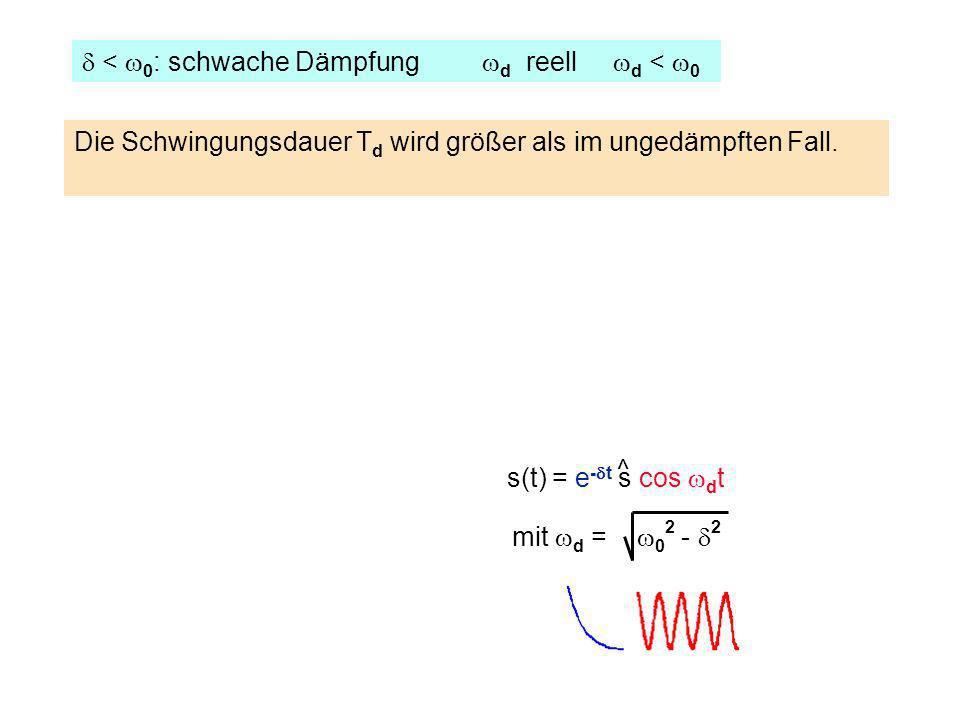 < 0 : schwache Dämpfung d reell d < 0 ^ mit d = 0 2 - 2 Die Schwingungsdauer T d wird größer als im ungedämpften Fall. s(t) = e - t s cos d t