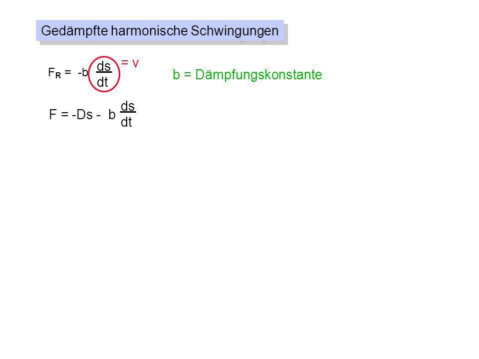 < 0 : schwache Dämpfung d reell d < 0 ^ mit d = 0 2 - 2 Die Schwingungsdauer T d wird größer als im ungedämpften Fall.