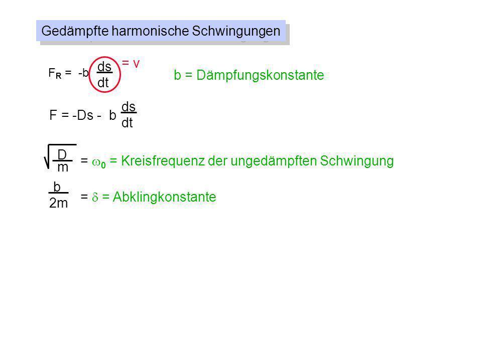 Gedämpfte harmonische Schwingungen F R = -b ds dt = v b = Dämpfungskonstante F = -Ds - b ds dt D m = 0 = Kreisfrequenz der ungedämpften Schwingung = = Abklingkonstante b 2m d2sd2s dt 2 + 2 + 0 2 s = 0 ds dt s(t) = e - t s cos( d t- ) ^ 0 2 -2 2 2 - d 2 mit d = 0 2 - 2