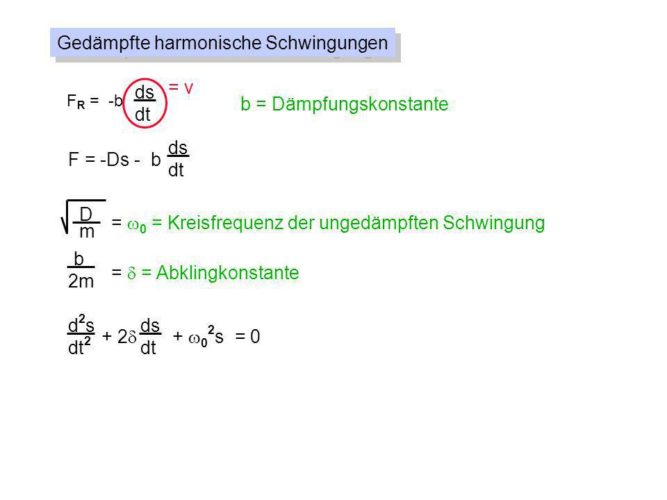 Gedämpfte harmonische Schwingungen F R = -b ds dt = v b = Dämpfungskonstante F = -Ds - b ds dt D m = 0 = Kreisfrequenz der ungedämpften Schwingung = = Abklingkonstante b 2m d2sd2s dt 2 + 2 + 0 2 s = 0 ds dt s(t) = e - t s cos( d t- ) ^