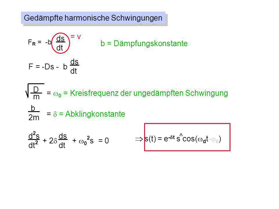 Gedämpfte harmonische Schwingungen F R = -b ds dt = v b = Dämpfungskonstante F = -Ds - b ds dt D m = 0 = Kreisfrequenz der ungedämpften Schwingung = = Abklingkonstante b 2m d2sd2s dt 2 + 2 + 0 2 s = 0 ds dt s(t) = e - t s cos( d t- ) ^ exponentiell abnehmende Amplitude
