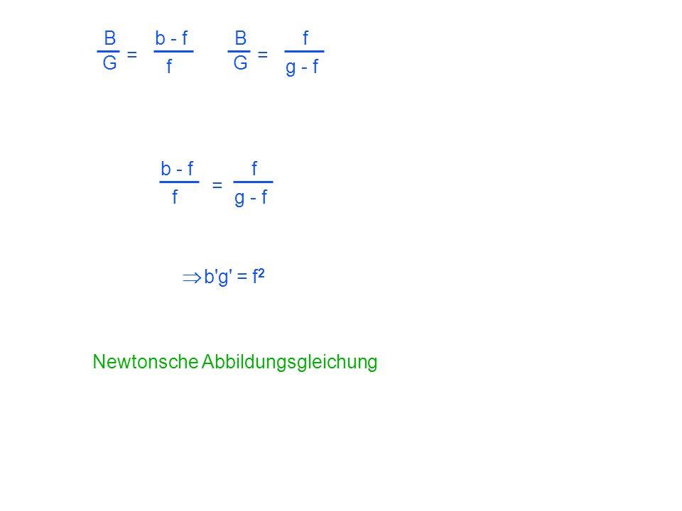 Newtonsche Abbildungsgleichung b - f f = f g - f B G = f B G = b - f f b'g' = f 2