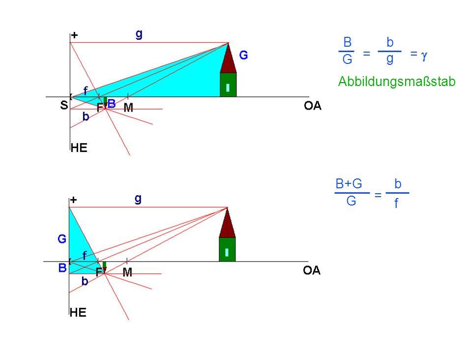 B+G G = b f = = B G = b g Abbildungsmaßstab