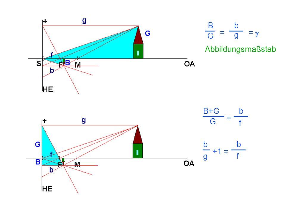 b g +1 = b f B+G G = b f = = Abbildungsmaßstab B G = b g