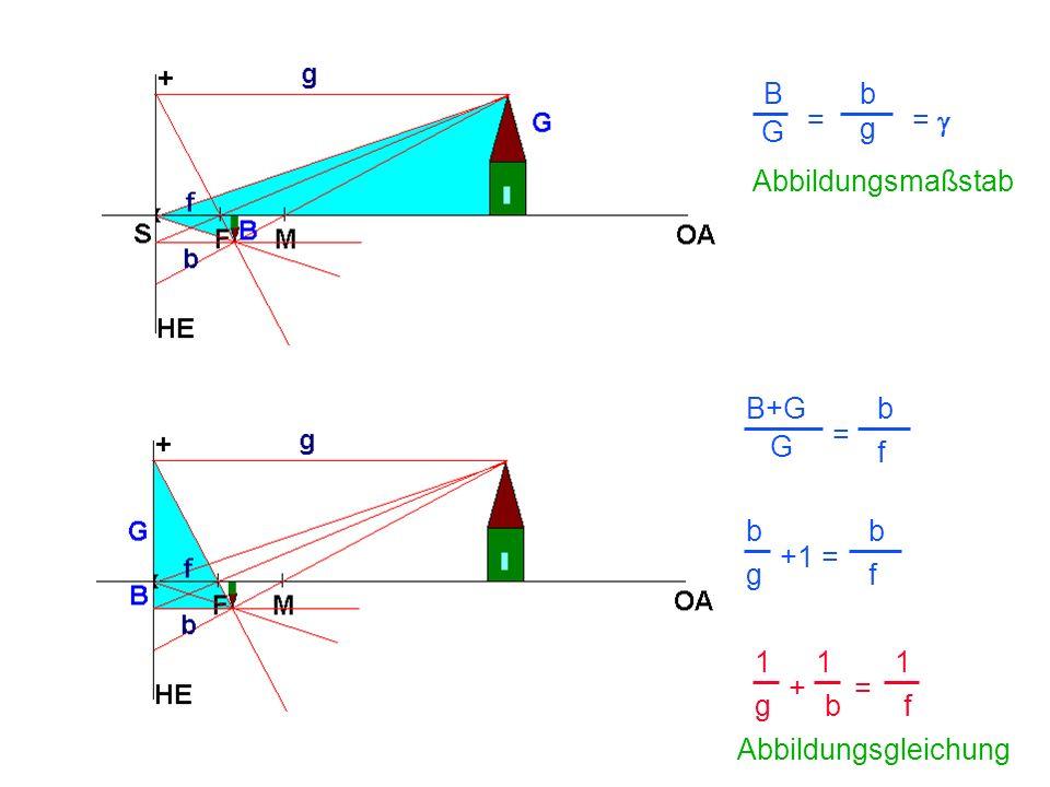 b g +1 = b f B+G G = b f = = B G = b g 1 g 1 f 1 b + = Abbildungsgleichung Abbildungsmaßstab