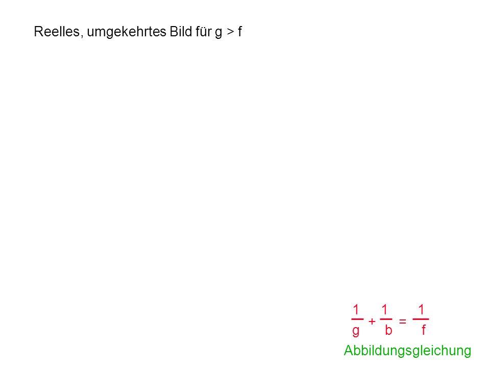 1 g 1 f 1 b + = Abbildungsgleichung Reelles, umgekehrtes Bild für g > f