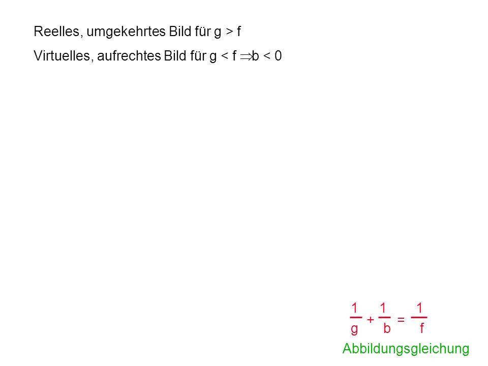 1 g 1 f 1 b + = Abbildungsgleichung Reelles, umgekehrtes Bild für g > f Virtuelles, aufrechtes Bild für g < f b < 0