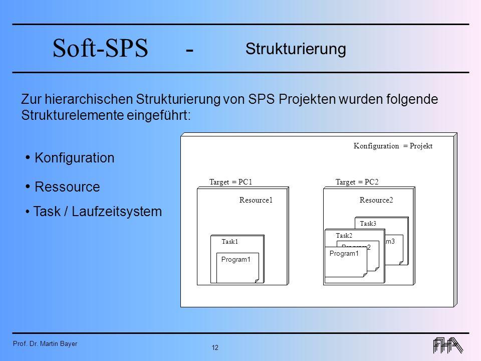 Prof. Dr. Martin Bayer 12 Soft-SPS- Strukturierung Zur hierarchischen Strukturierung von SPS Projekten wurden folgende Strukturelemente eingeführt: Ko