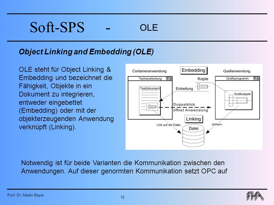 Prof. Dr. Martin Bayer 15 Soft-SPS- OLE OLE steht für Object Linking & Embedding und bezeichnet die Fähigkeit, Objekte in ein Dokument zu integrieren,