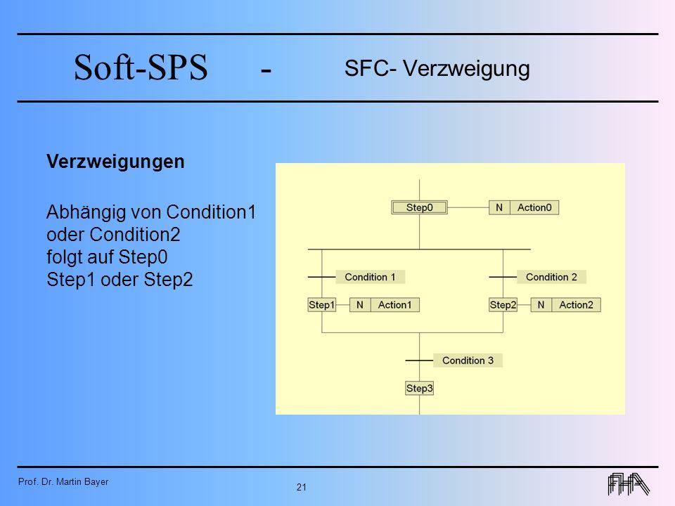 Prof. Dr. Martin Bayer 21 Soft-SPS- SFC- Verzweigung Verzweigungen Abhängig von Condition1 oder Condition2 folgt auf Step0 Step1 oder Step2