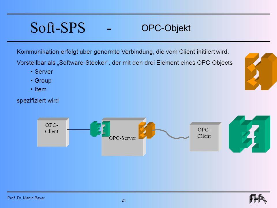 Prof. Dr. Martin Bayer 24 Soft-SPS- OPC-Objekt OPC- Client OPC-Server Kommunikation erfolgt über genormte Verbindung, die vom Client initiiert wird. V