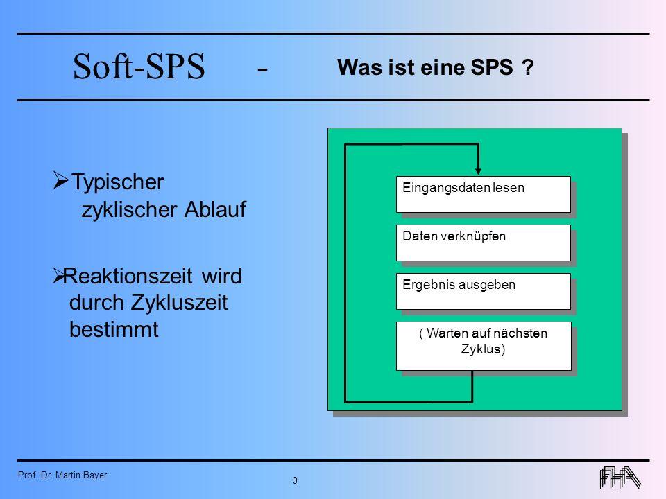 Prof. Dr. Martin Bayer 3 Soft-SPS- Was ist eine SPS ? Typischer zyklischer Ablauf Reaktionszeit wird durch Zykluszeit bestimmt Eingangsdaten lesen Dat
