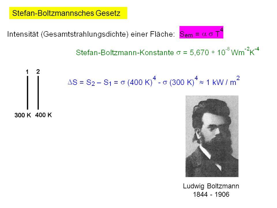 Ludwig Boltzmann 1844 - 1906 Stefan-Boltzmannsches Gesetz