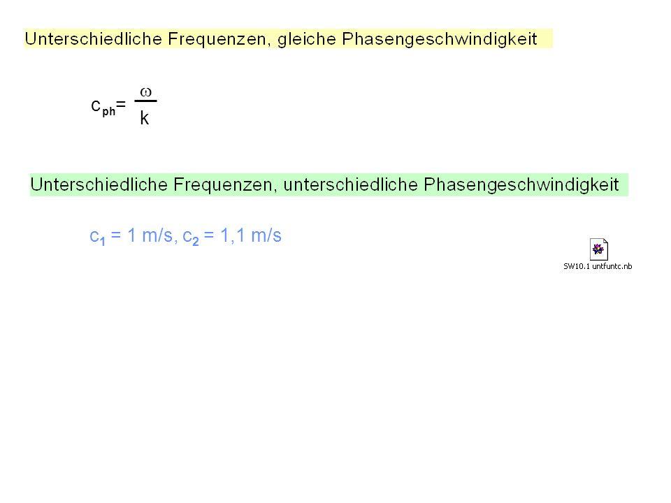 c = k ph c 1 = 1 m/s, c 2 = 1,1 m/s