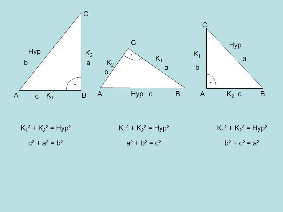 A B C Hyp K 1 K 2 AB C K 1 K 2 AB C K 1 K 2 K 1 ² + K 2 ² = Hyp²K 1 ² + K 2 ² = Hyp²K 1 ² + K 2 ² = Hyp² ba b b a a c cc c² + a² = b²a² + b² = c²b² +