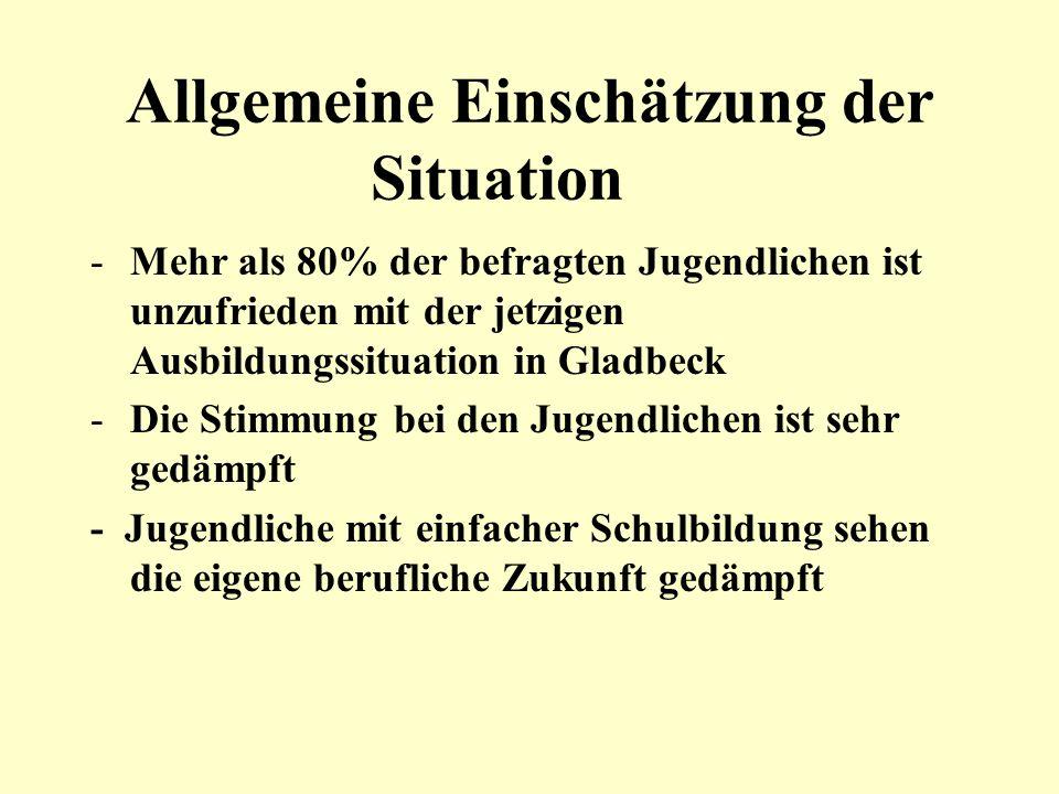 Allgemeine Einschätzung der Situation -Mehr als 80% der befragten Jugendlichen ist unzufrieden mit der jetzigen Ausbildungssituation in Gladbeck -Die