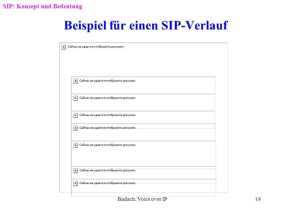 Badach: Voice over IP18 TCP/IP-Protokolle und SIP SIG: SignalisierungSIP: Session Initiation Protocol RTP: Real-Time Transport Protocol, RTP: Real-Tim