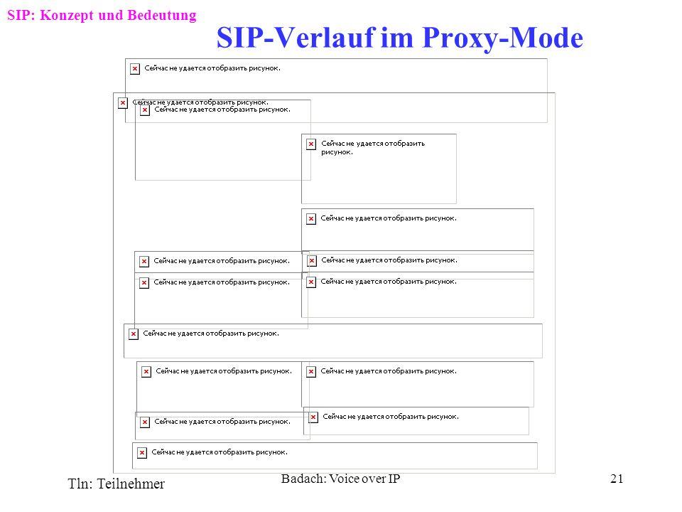 Badach: Voice over IP20 Proxy Server und Redirect Server SIP: Konzept und Bedeutung LS: Location Server PS:Proxy Server RS:Redirect Server Tln: Teilne
