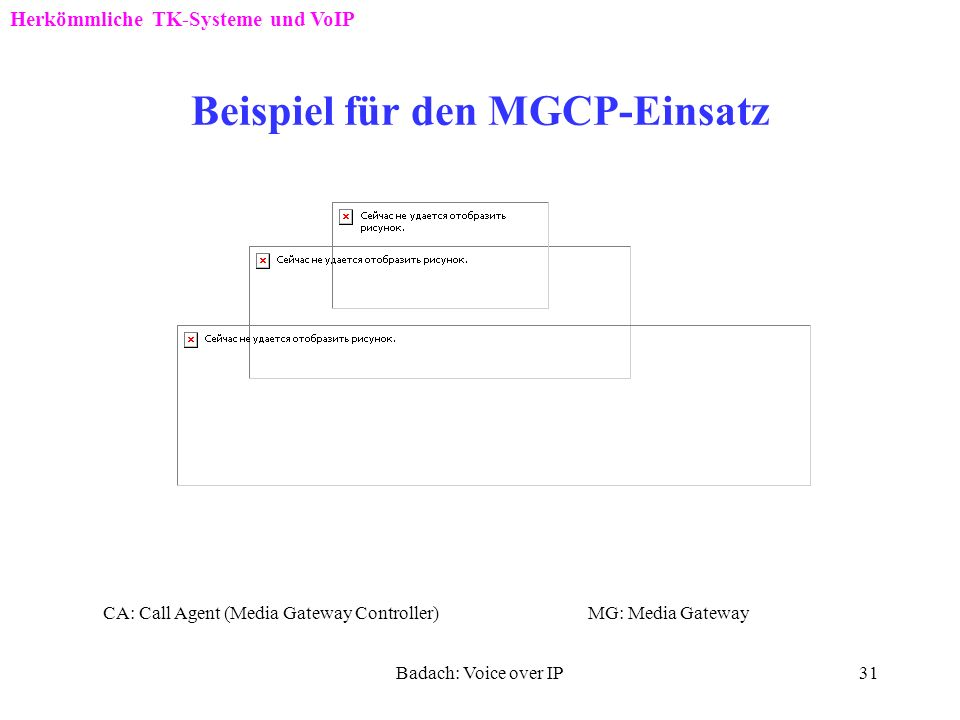Badach: Voice over IP30 Media Gateways: Typen und Einsatz Herkömmliche TK-Systeme und VoIP PSTN: Public Switched Telephone Network