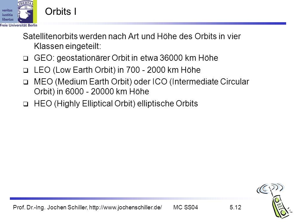 Prof. Dr.-Ing. Jochen Schiller, http://www.jochenschiller.de/MC SS045.12 Satellitenorbits werden nach Art und Höhe des Orbits in vier Klassen eingetei
