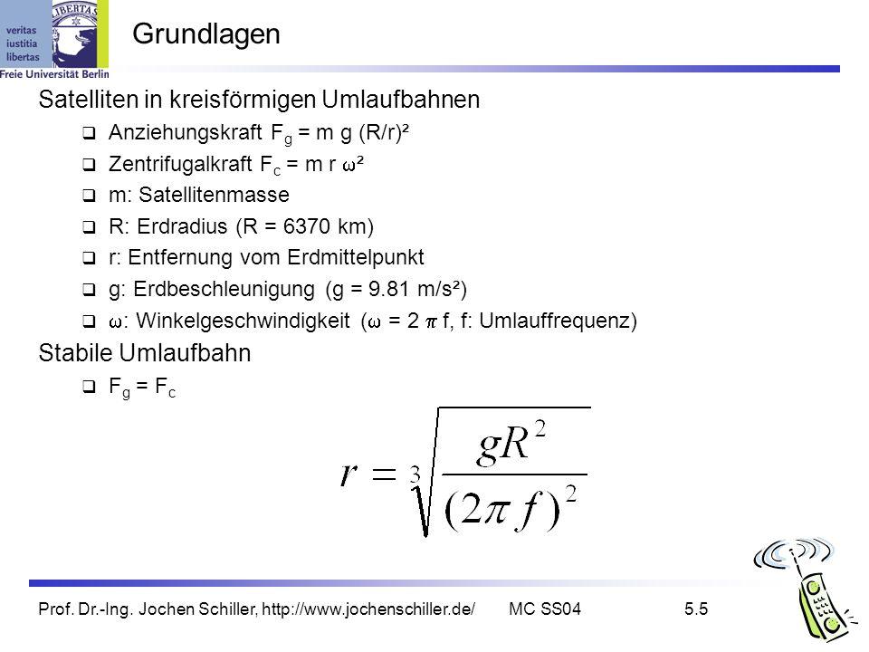 Prof. Dr.-Ing. Jochen Schiller, http://www.jochenschiller.de/MC SS045.5 Grundlagen Satelliten in kreisförmigen Umlaufbahnen Anziehungskraft F g = m g