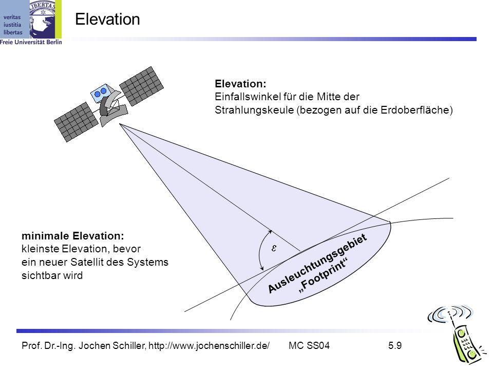 Prof. Dr.-Ing. Jochen Schiller, http://www.jochenschiller.de/MC SS045.9 Elevation Elevation: Einfallswinkel für die Mitte der Strahlungskeule (bezogen