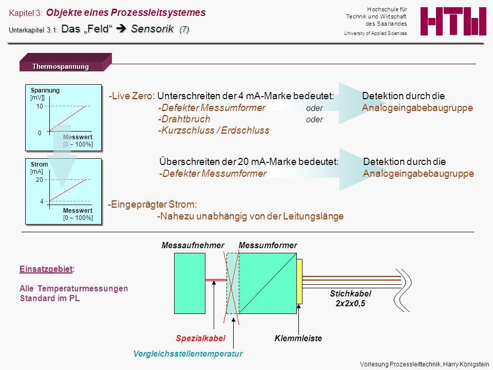 Vorlesung Prozessleittechnik, Harry Königstein 10 Spannung [mV]] Messwert [0 – 100%] 0 Thermospannung 4 20 Strom [mA] Messwert [0 – 100%] -Live Zero: