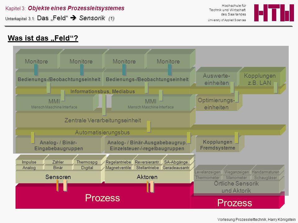 Vorlesung Prozessleittechnik, Harry Königstein Kapitel 3: Objekte eines Prozessleitsystemes Unterkapitel 3.1: Das Feld Sensorik (1) Was ist das Feld?