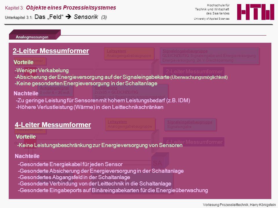 Vorlesung Prozessleittechnik, Harry Königstein 2-Leiter Messumformer 4-Leiter Messumformer SA Messumformer Leitsystem Analogeingabebaugruppe Leitsyste