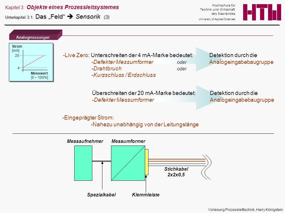 Vorlesung Prozessleittechnik, Harry Königstein Analog Analogmessungen Kapitel 3: Objekte eines Prozessleitsystemes Unterkapitel 3.1: Das Feld Sensorik