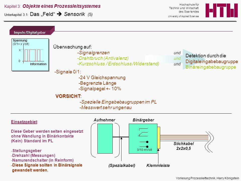 Vorlesung Prozessleittechnik, Harry Königstein Impuls-/Digital Impuls-/Digitalgeber 0 Information x Spannung (0/1= x Volt) AufnehmerBinärgeber (Spezia