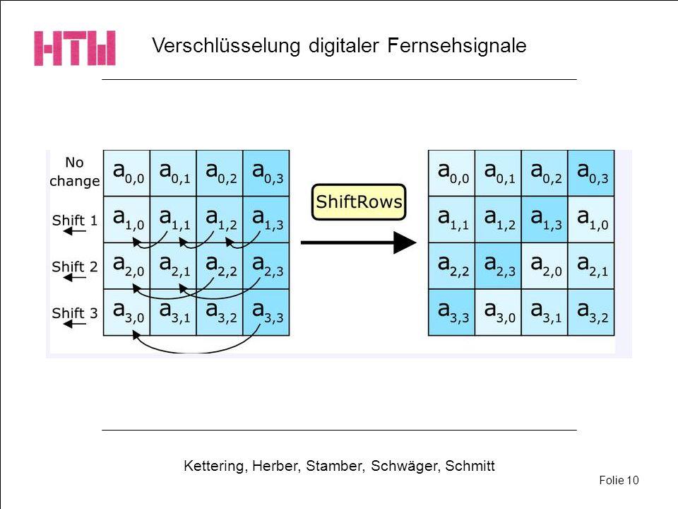 Verschlüsselung digitaler Fernsehsignale Kettering, Herber, Stamber, Schwäger, Schmitt Folie 10