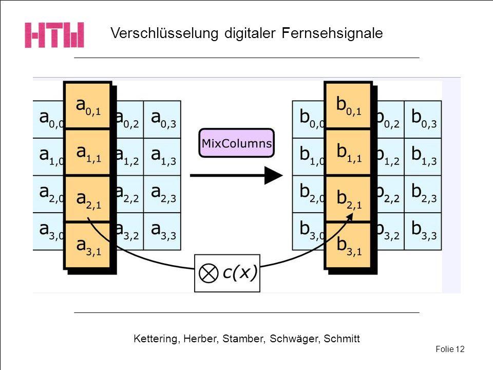 Verschlüsselung digitaler Fernsehsignale Kettering, Herber, Stamber, Schwäger, Schmitt Folie 12