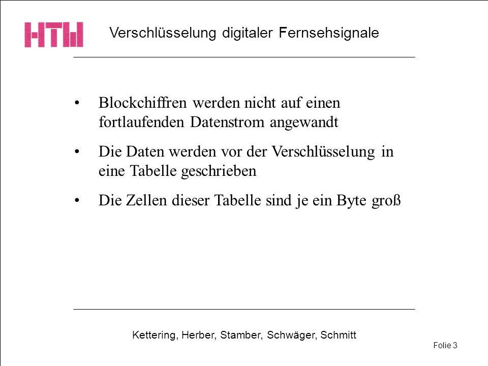 Verschlüsselung digitaler Fernsehsignale Kettering, Herber, Stamber, Schwäger, Schmitt Folie 3 Blockchiffren werden nicht auf einen fortlaufenden Date