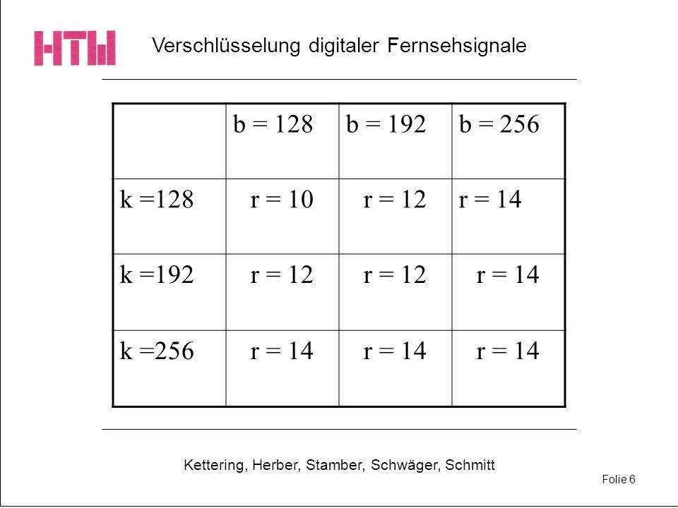 Verschlüsselung digitaler Fernsehsignale Kettering, Herber, Stamber, Schwäger, Schmitt Folie 6 b = 128b = 192b = 256 k =128r = 10r = 12r = 14 k =192r