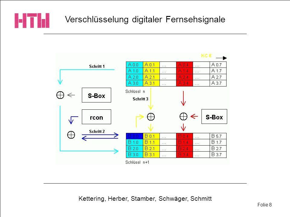Verschlüsselung digitaler Fernsehsignale Kettering, Herber, Stamber, Schwäger, Schmitt Folie 8