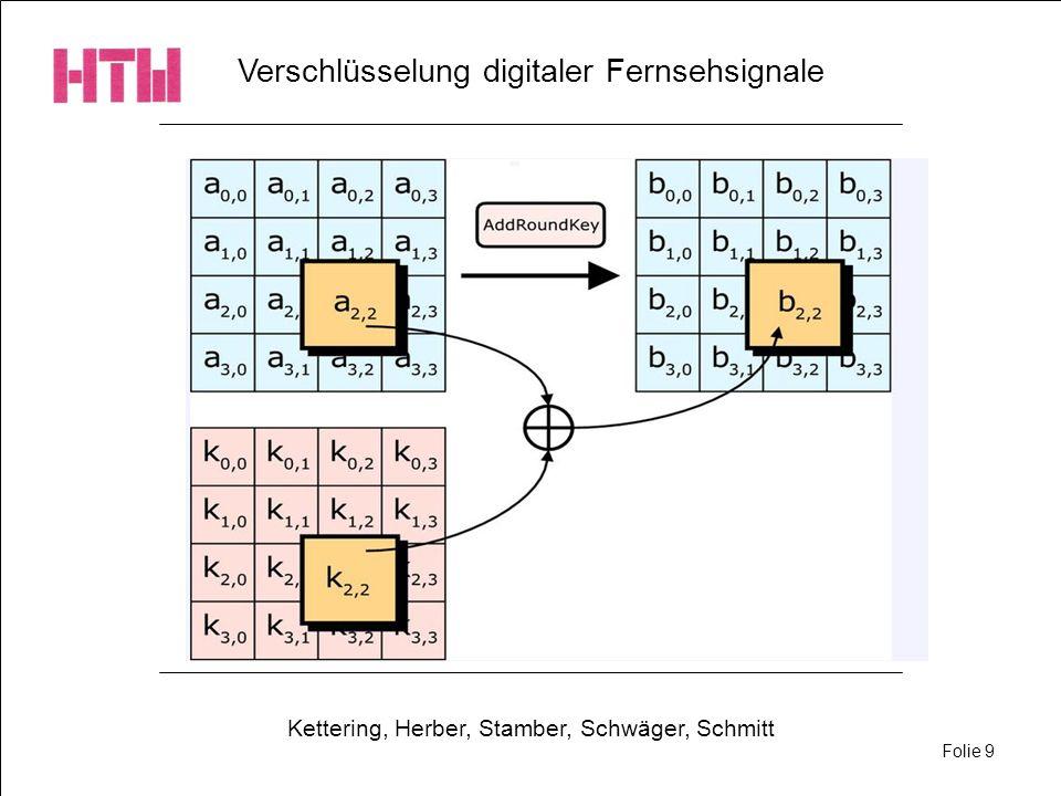 Verschlüsselung digitaler Fernsehsignale Kettering, Herber, Stamber, Schwäger, Schmitt Folie 9