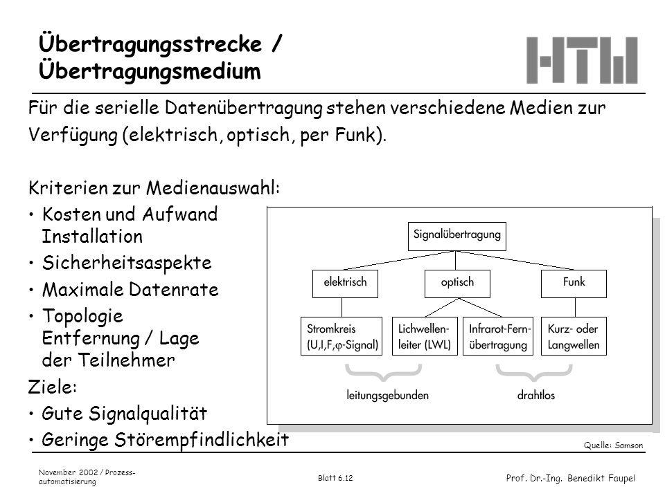Prof. Dr.-Ing. Benedikt Faupel November 2002 / Prozess- automatisierung Blatt 6.12 Übertragungsstrecke / Übertragungsmedium Quelle: Samson Für die ser
