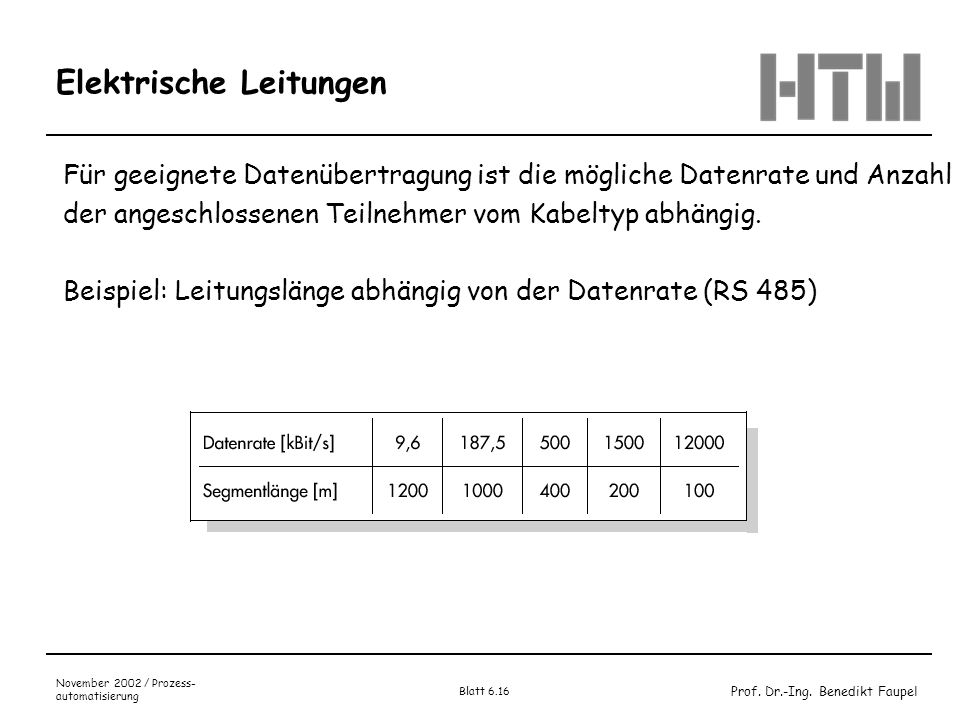 Prof. Dr.-Ing. Benedikt Faupel November 2002 / Prozess- automatisierung Blatt 6.16 Elektrische Leitungen Für geeignete Datenübertragung ist die möglic