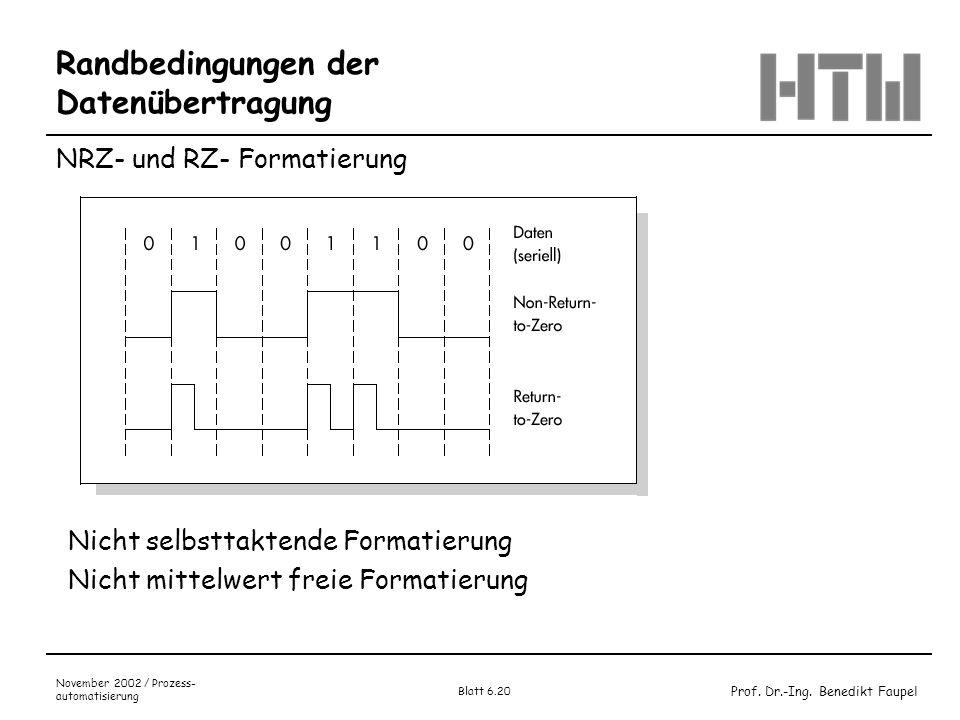 Prof. Dr.-Ing. Benedikt Faupel November 2002 / Prozess- automatisierung Blatt 6.20 Randbedingungen der Datenübertragung NRZ- und RZ- Formatierung Nich