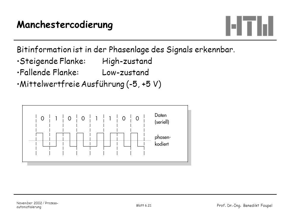 Prof. Dr.-Ing. Benedikt Faupel November 2002 / Prozess- automatisierung Blatt 6.21 Manchestercodierung Bitinformation ist in der Phasenlage des Signal