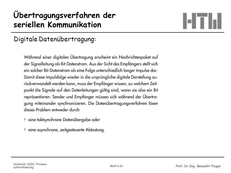 Prof. Dr.-Ing. Benedikt Faupel November 2002 / Prozess- automatisierung Blatt 6.23 Übertragungsverfahren der seriellen Kommunikation Digitale Datenübe